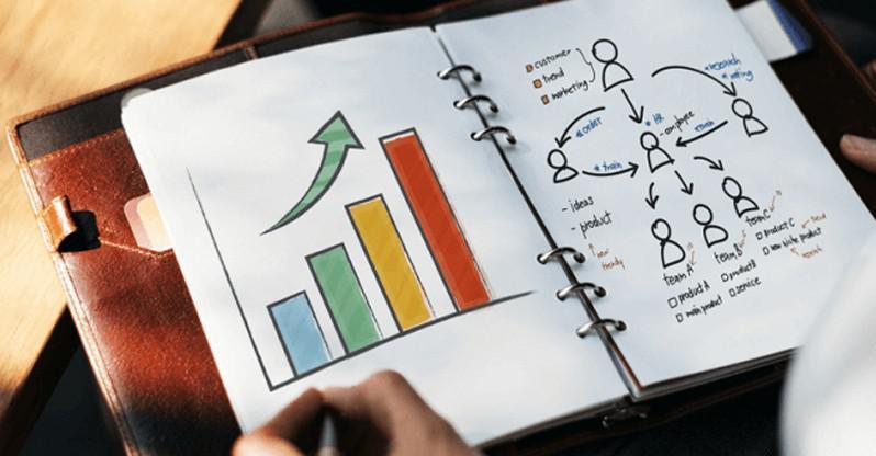 Consultoria em Metodos e Processos