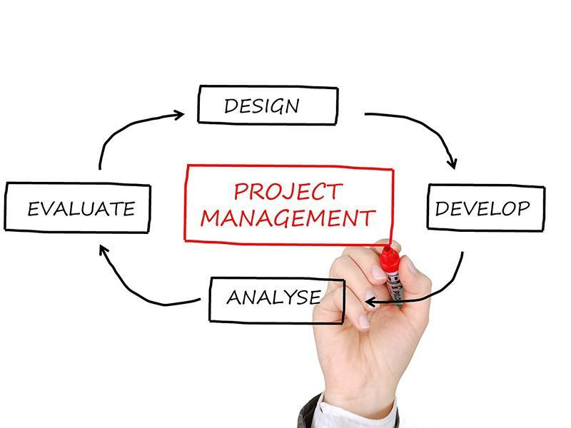 Empresa de consultoria em desenvolvimento organizacional