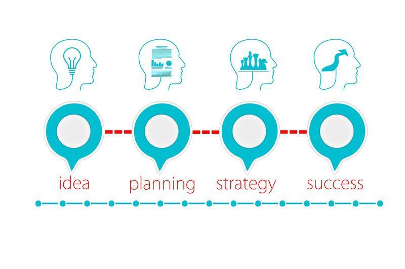 Empresas de automação de Processos