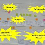 Consultoria Mapeamento de processos